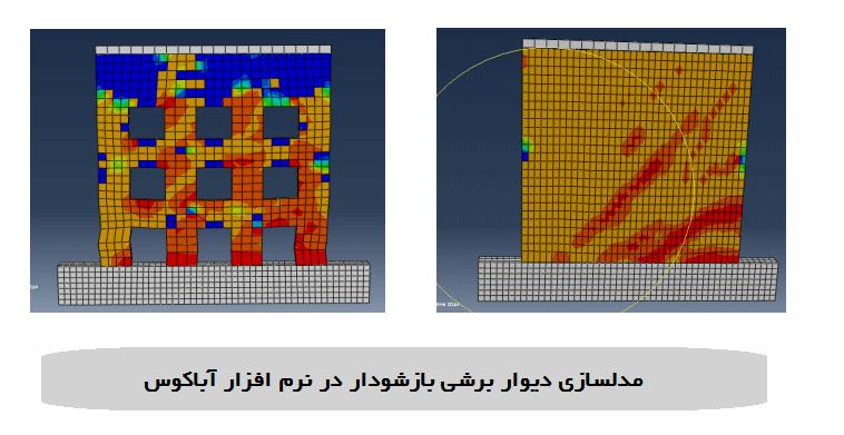 مدلسازی دیوار برشی در نرم افزار آباکوس