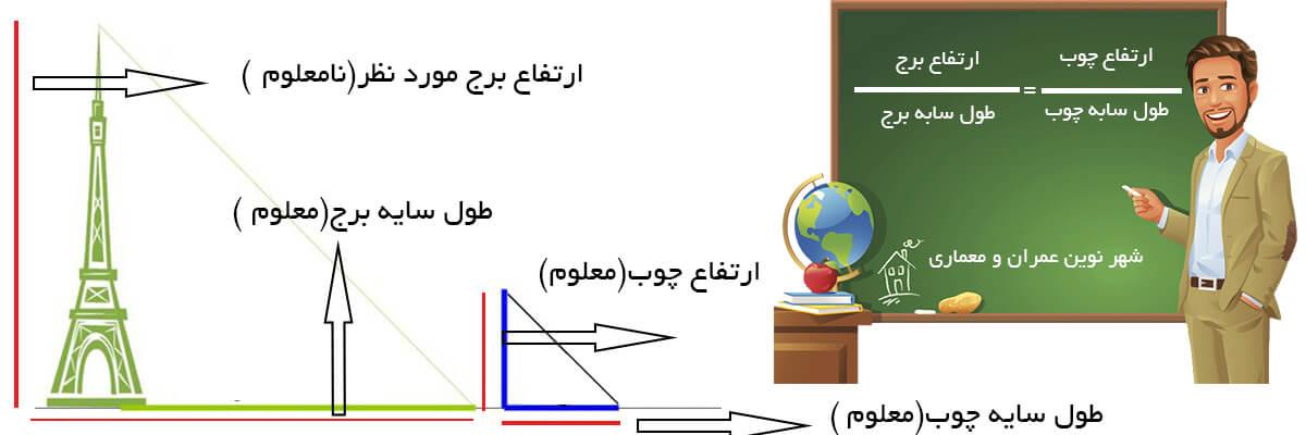 استفاده از طول سایه برای محاسبه ارتفاع سازه های بلند