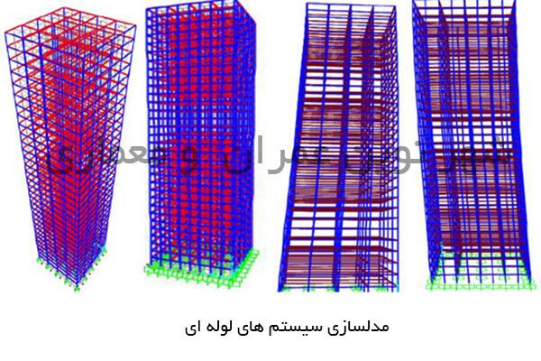 مدلسازی سیستم لوله ای