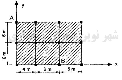 تصویر محاسبات سال 95